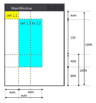wpf grid